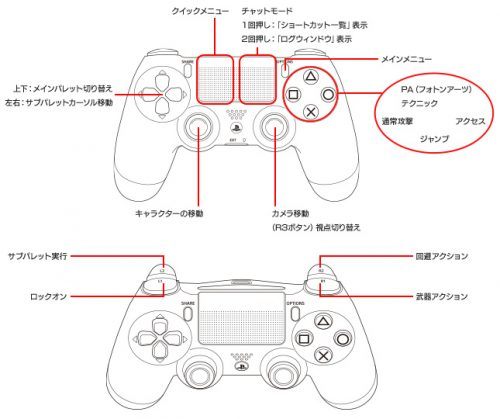 gamepadps4